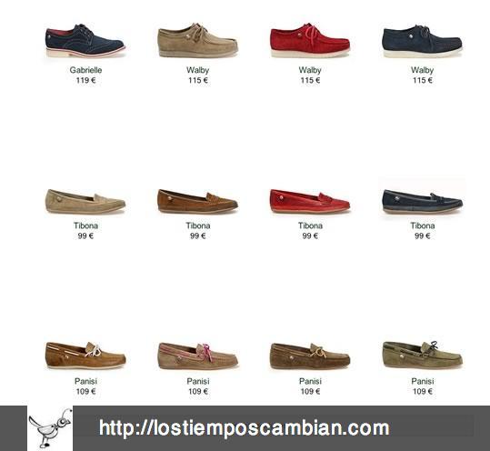 Carga de productos automática en listado Panama Jack ecommerce 2013