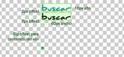 Sprite Image para usar en CSS